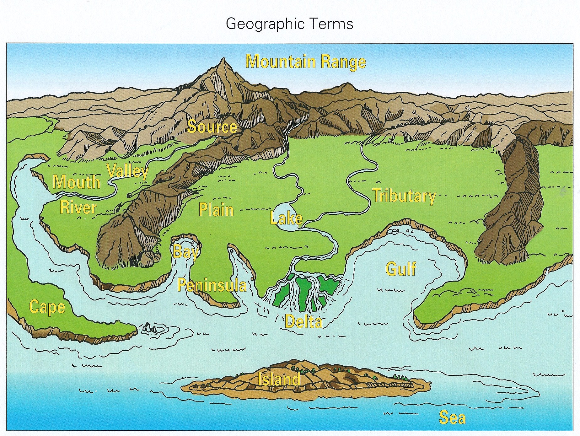 Tmjackson map skills geographic terms for water and landforms gumiabroncs Gallery